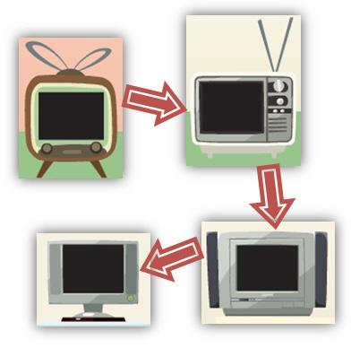 Media Komunikasi Modern Ezafriendships